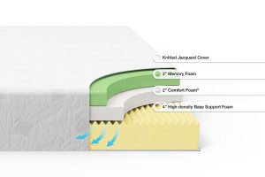 Zinus 8 Inch Memory Foam Airflow goMattress